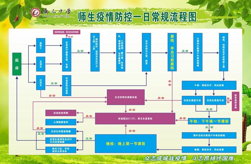 四川省广元中学高2017级开学复课须知